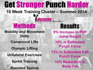 Boxing-Science-Get-Stronger-Punch-Harder