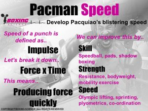 Boxing Science - Pacman Speed