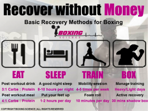 Recover without money